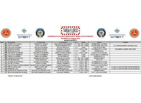 Elenco Iscritti 102° Targa Florio Historic.