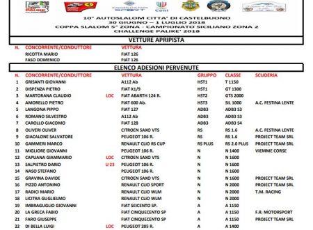 Elenco Iscritti 10°Autoslalom Castelbuono.