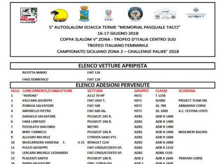 Elenco Iscritti 5°Autoslalom Sciacca Terme.