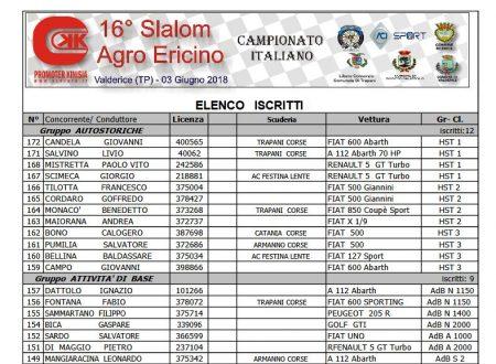 Elenco iscritti definitivo 16°Slalom Agro Ericino.