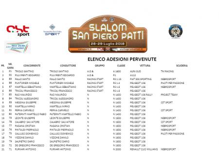 Elenco Iscritti DEFINITIVO Slalom San Piero Patti.