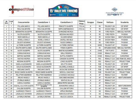 Elenco Iscritti 15°Rally del Tirreno / 2° Tirreno Historic.
