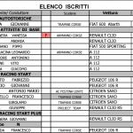 Elenco iscritti 3^ Slalom del Satiro.