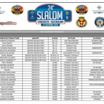 Elenco iscritti 24^Slalom Torregrotta.