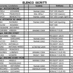 Elenco Iscritti 16° Slalom Città di Custonaci.